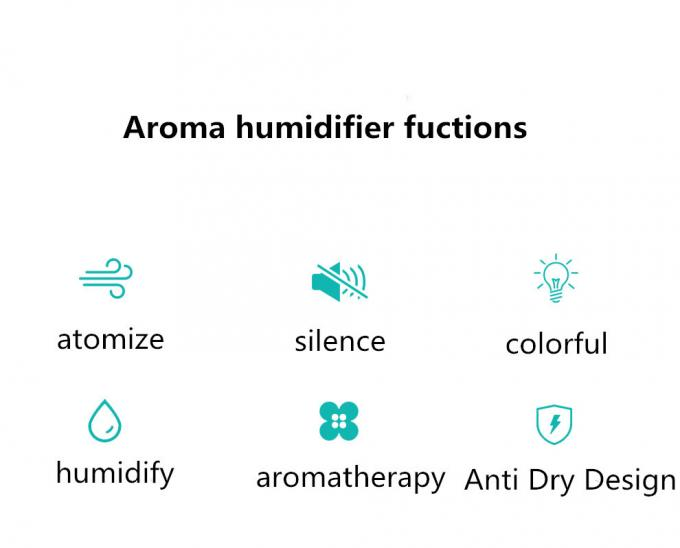 DC5V Rated Voltage Aromatherapy Air Humidifier Ultrasonic Diffuser Humidifier